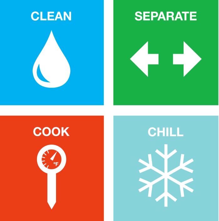 FoodSafeGraphics_Box