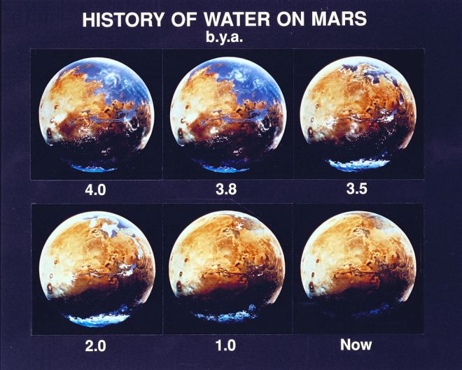 History_of_Water_on_Mars